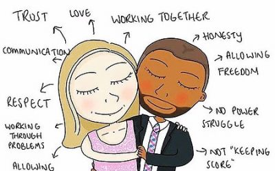10 Tips to Make your Marriage Work